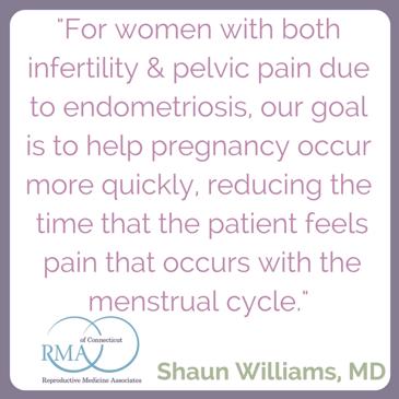 endometriosis_fertility_doctor_advice-1.png