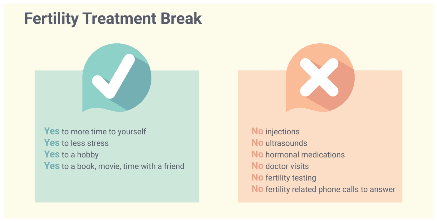 fertility-treatment-breaks