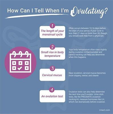 how-can-i-tell-im-ovulating